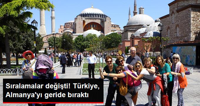 Sıralamalar değişti! Türkiye, Almanya'yı geride bıraktı
