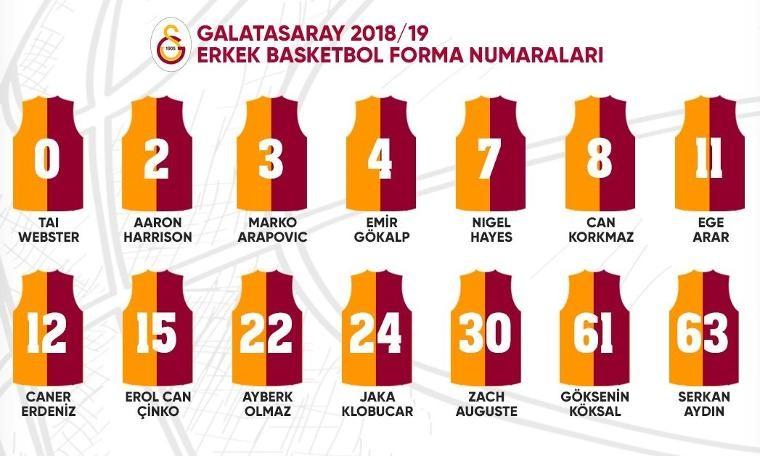 Galatasaray'da forma numaraları belli oldu